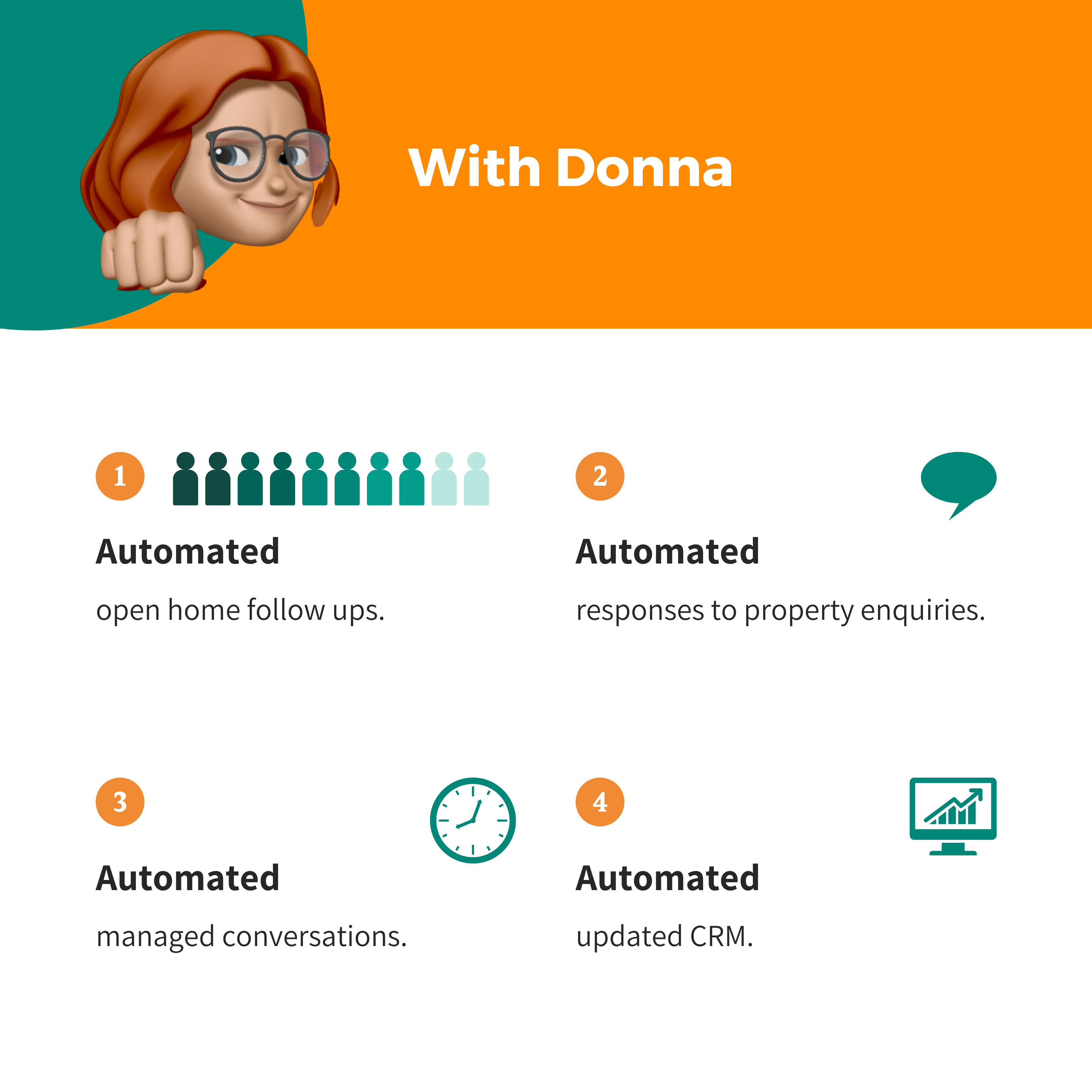 4 Ways Donna will Reduce your Workload as a Real Estate Agent