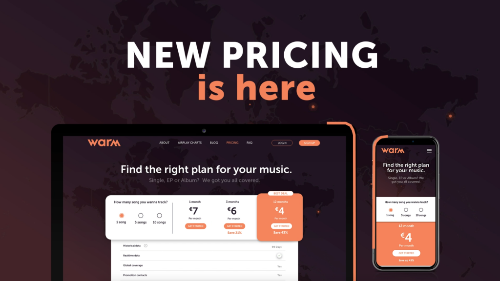 WARM introduces new pricing plans.|WARM introduces new pricing plans|WARM introduces new pricing plans.|WARM introduces new pricing plans.|WARM introduces new pricing bundles