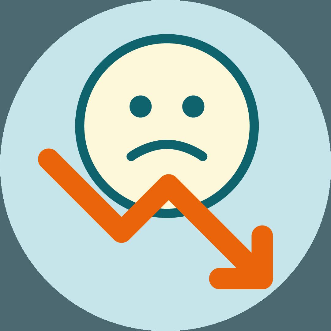 Poor Mental Health Loss of Productivity