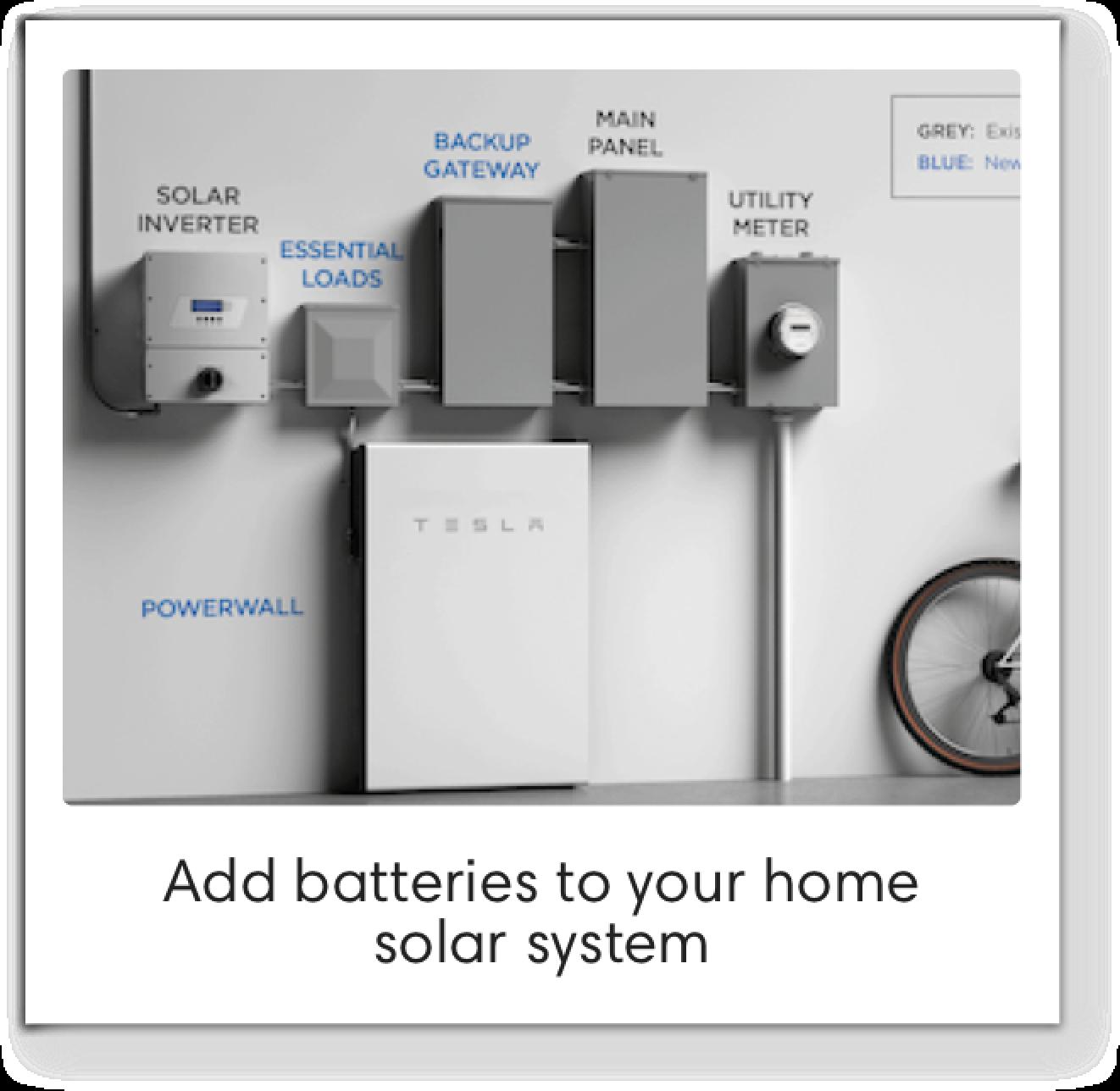Battery marketing by Bodhi