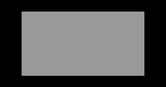 Threat Stack logo