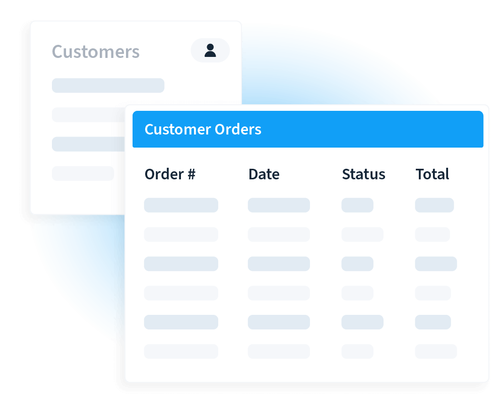 Unbound - Know every customer