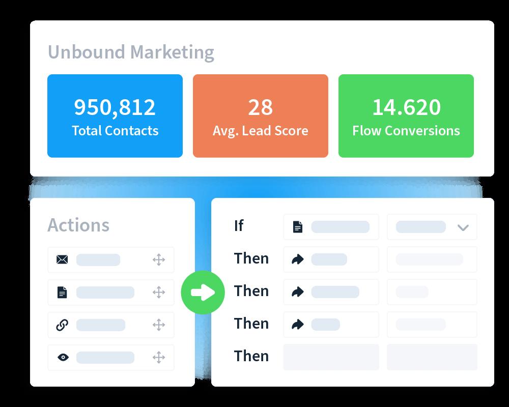 Unbound - Marketing