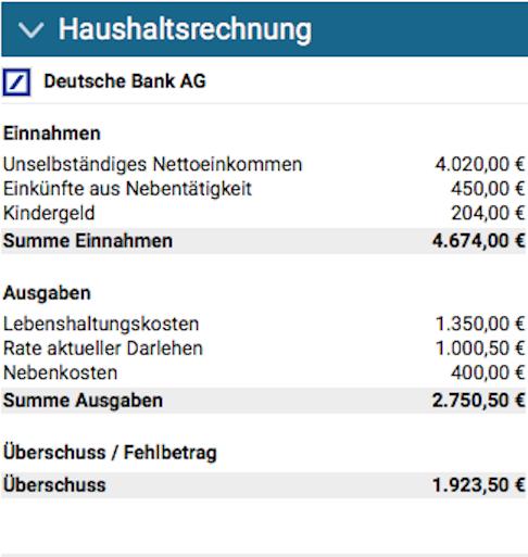 Haushaltsrechnung Deutsche Bank
