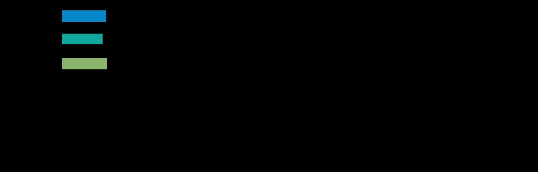 NEJRC logo