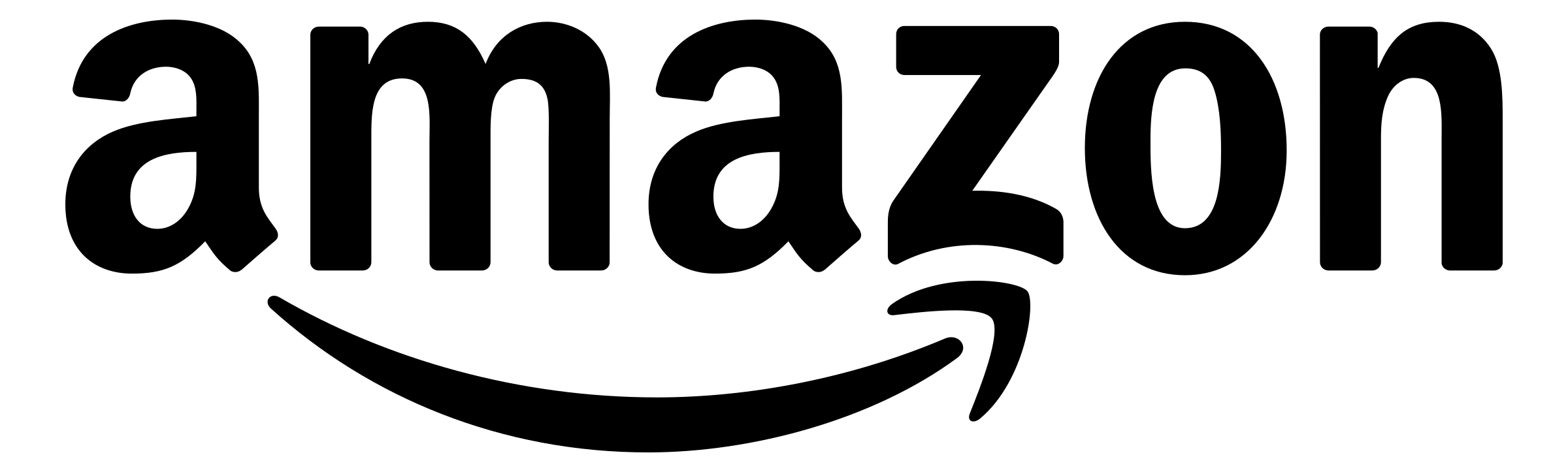 Amazon software engineering salary negotiation