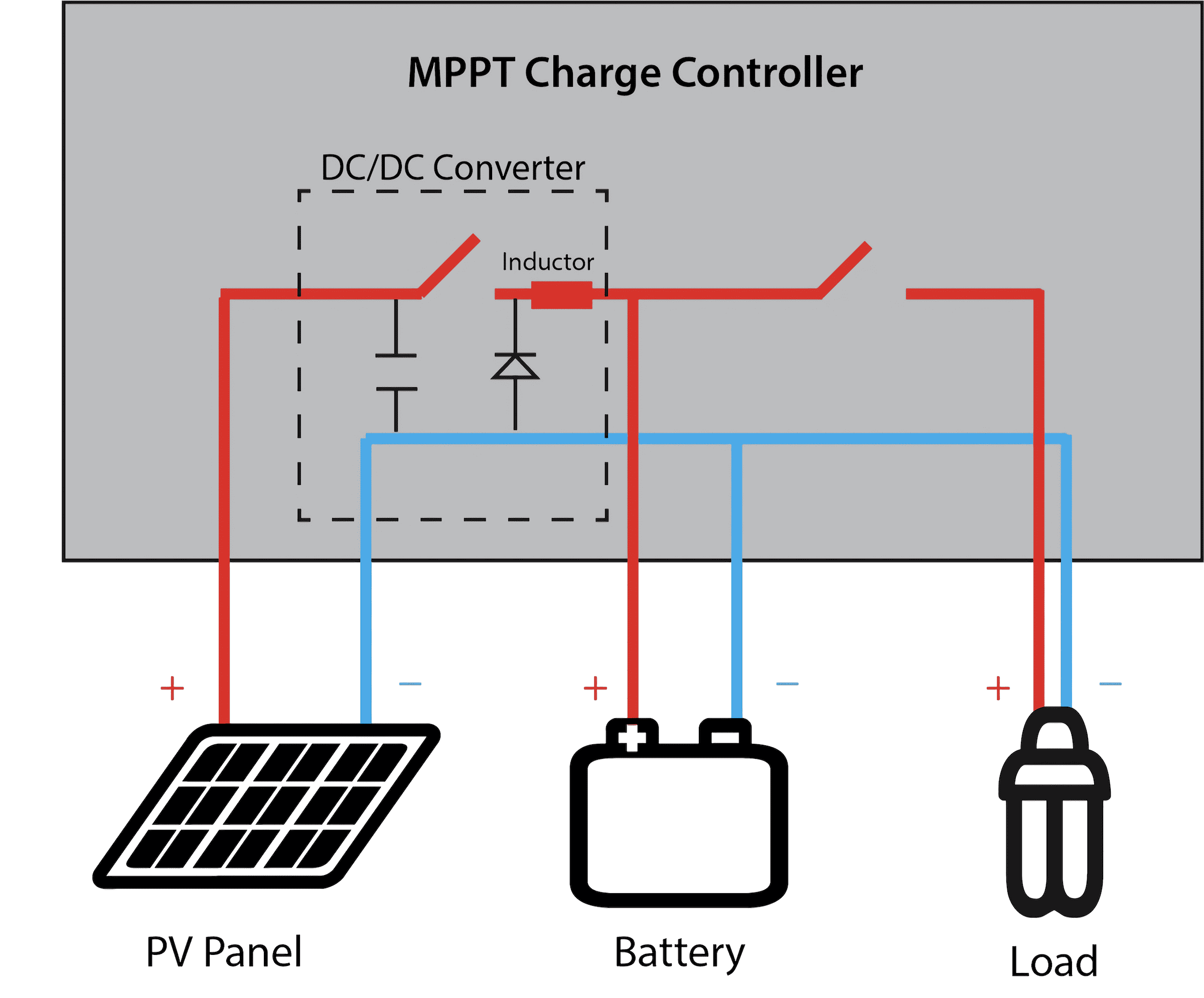 mppt-solar-charge-controller