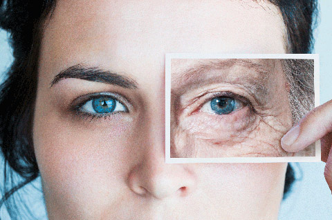 Eye creaming twice daily, prevention of aging