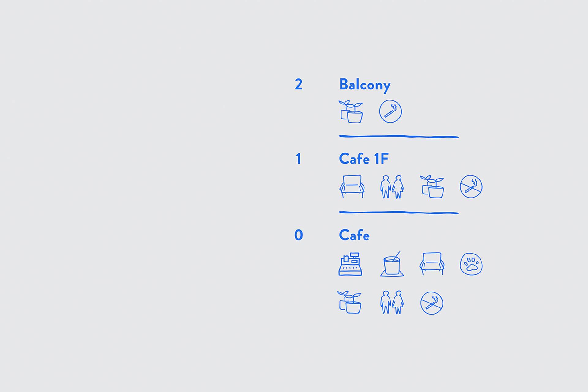 Miyoshi Koffee Wayfinding Design