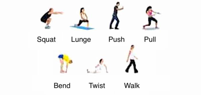 Picture of the seven fundamental movements