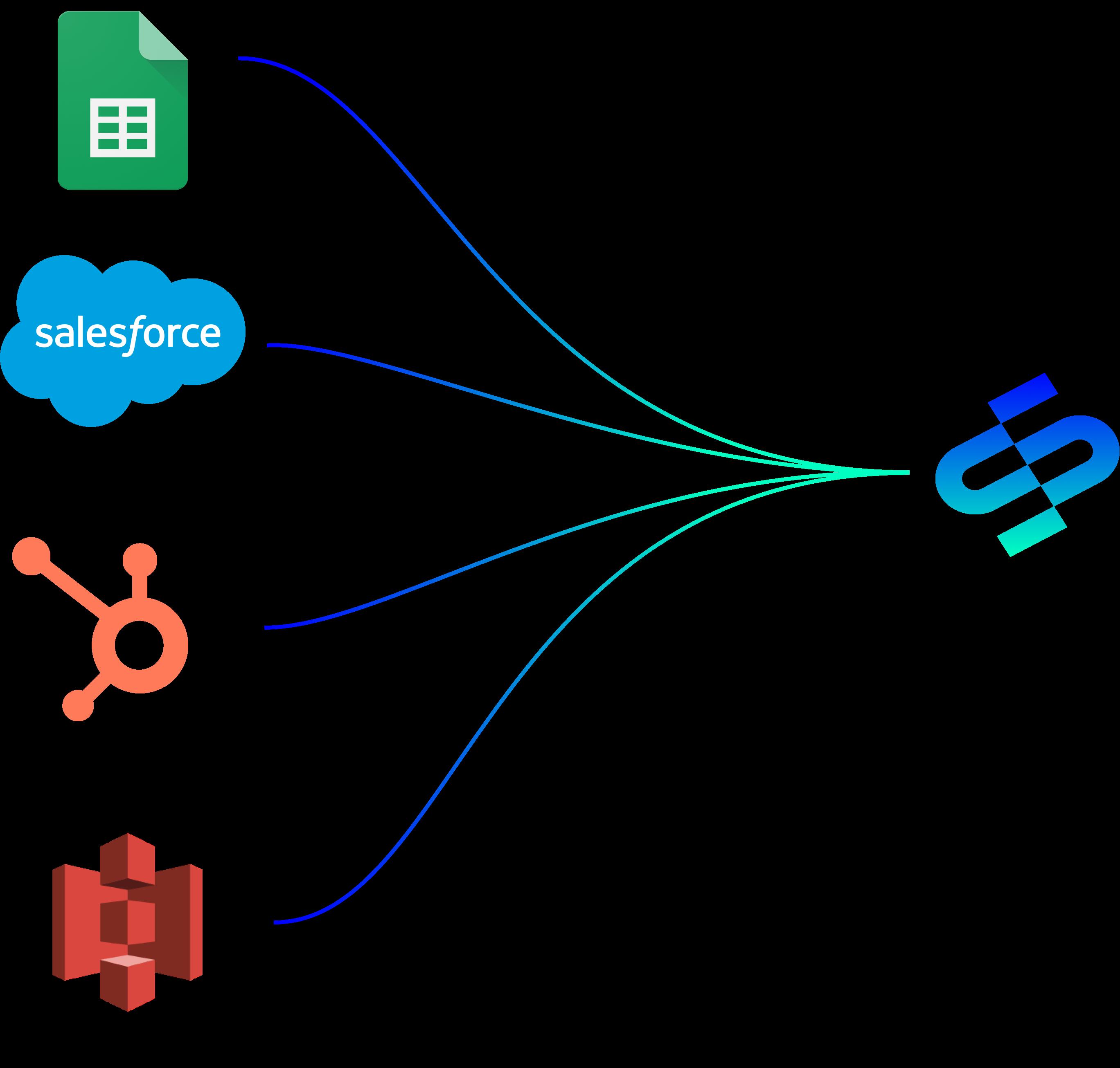 OneSchema Integrations Graph