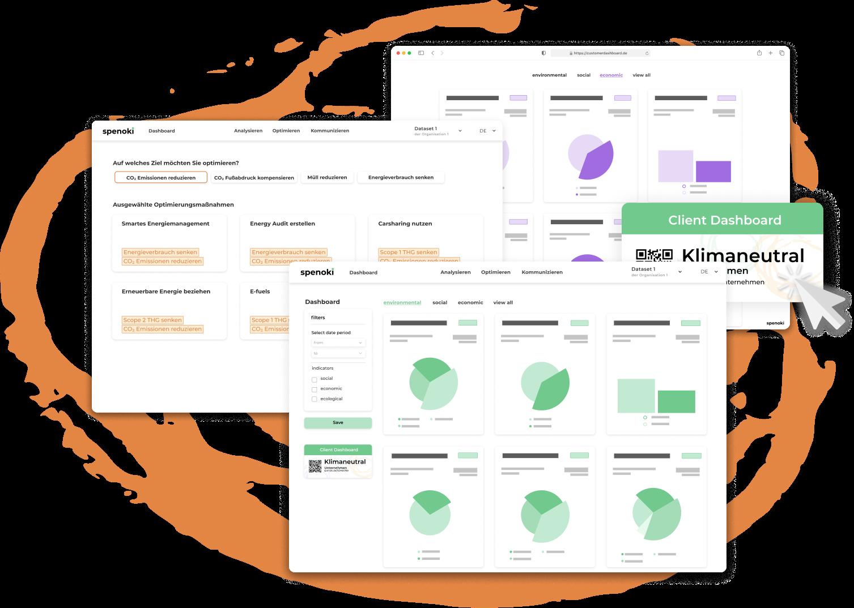 Dashboard Visualisierung