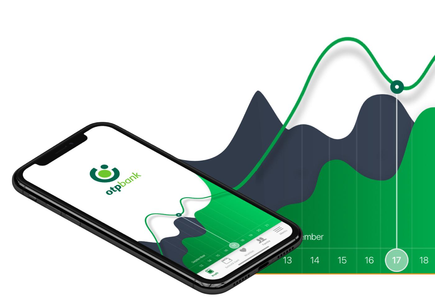 OTP Bank - Financial education chart
