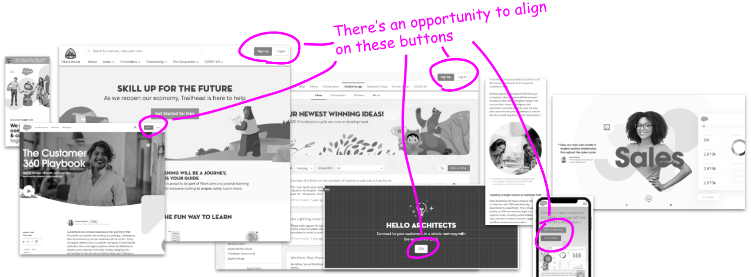 """Multiple pages highlighting buttons and a annotation saying """"There's an opportunity to align on these buttons"""""""