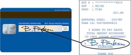 Card Payment Signature Payment Authorisation