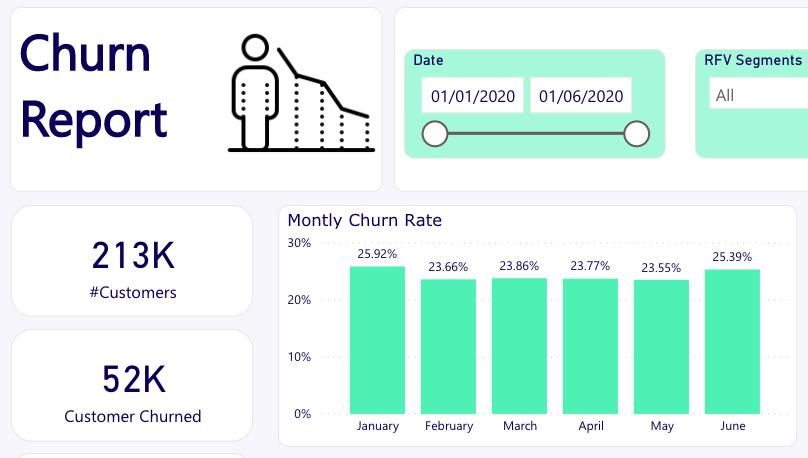churn analysis