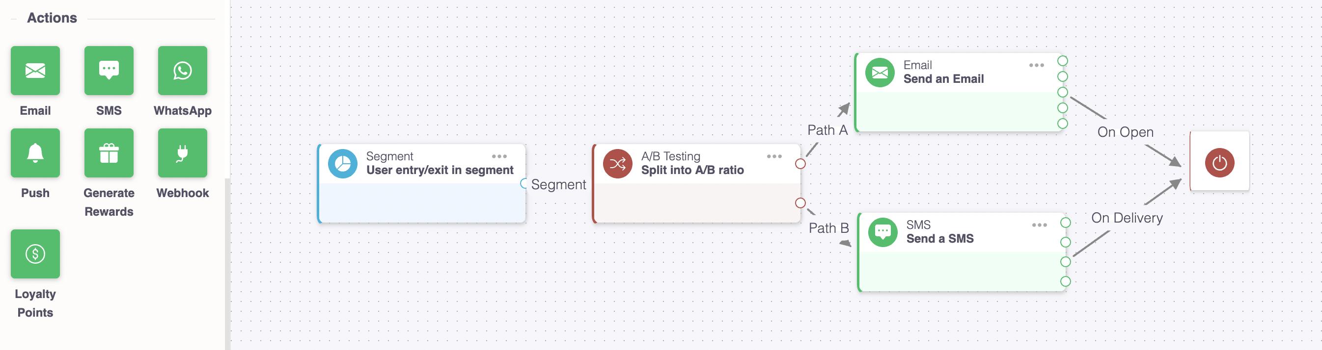 optimize a/b testing dashboard