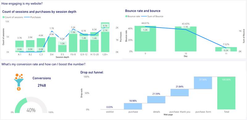 user tracking dashboard