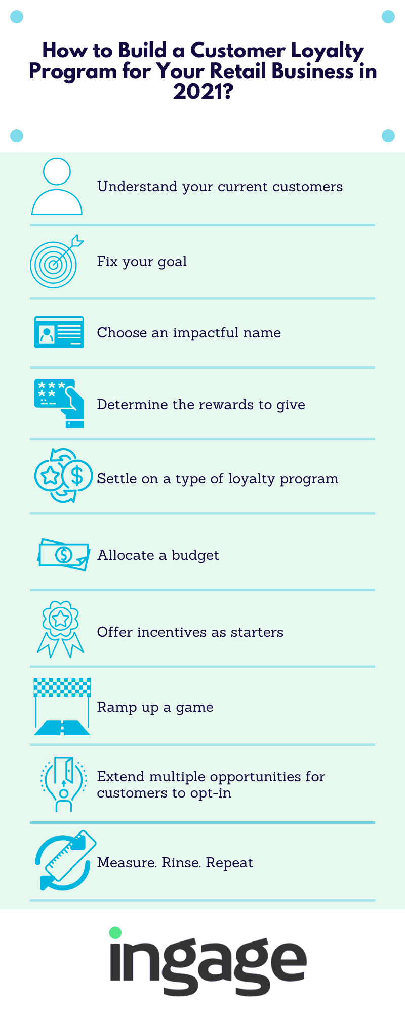 How to build a customer loyalty program for your retail business in 2021?