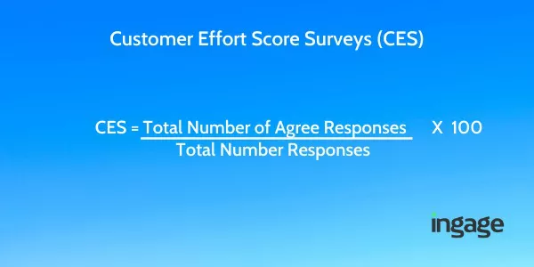 Customer Effort Score Survey (CES) Formula
