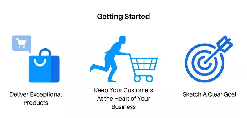 How to Build A Retail Referral Program? Getting Started