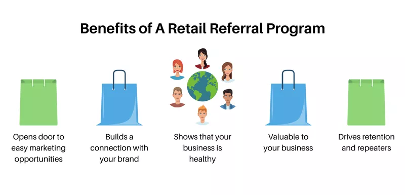 Benefits of A Retail Referral Program