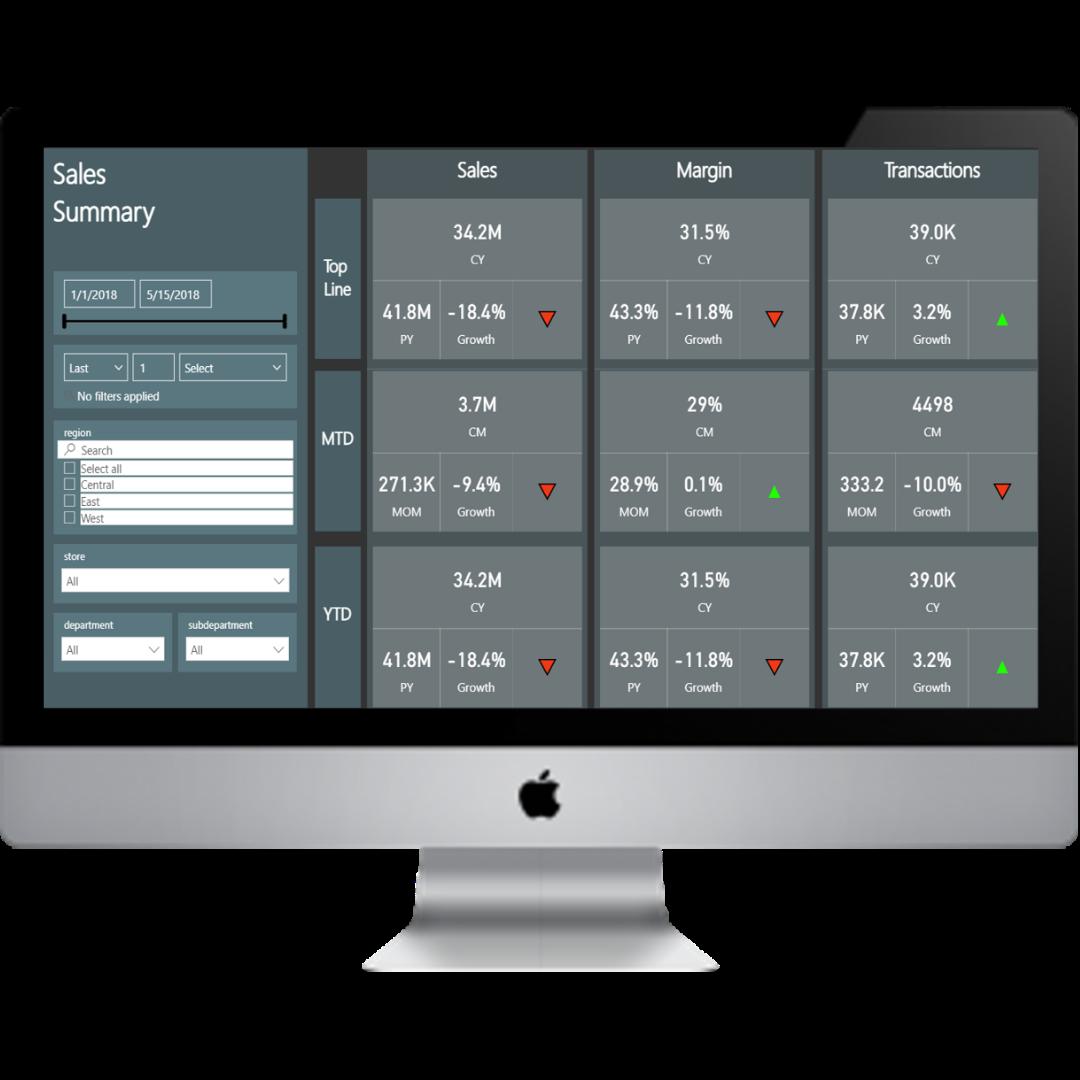 Retail Sales Dashboard