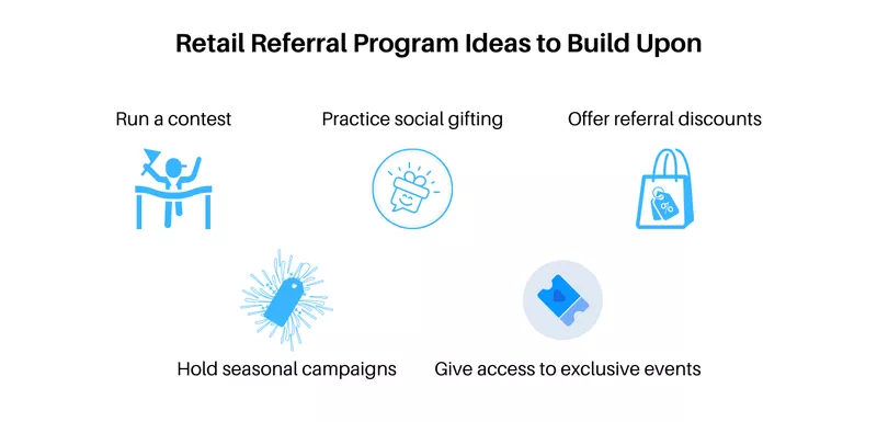 Retail Referral Program Ideas to Build Upon