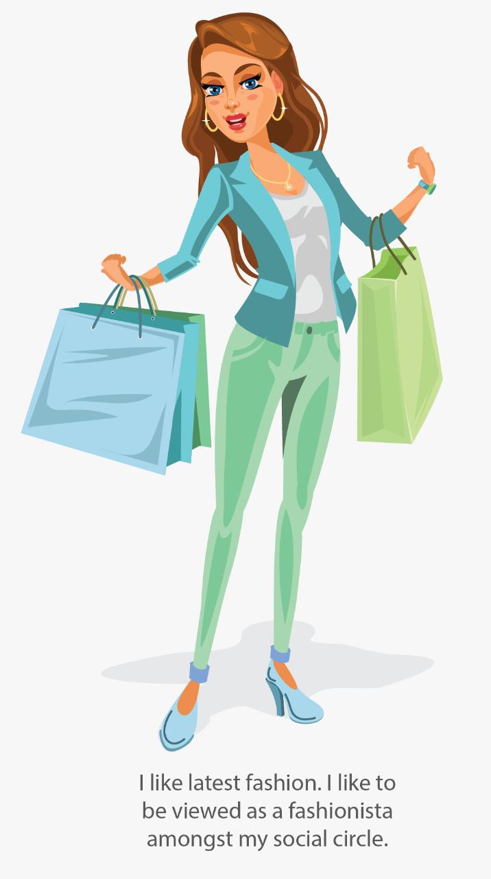 Fashion Trends -Behavioural Segmantation