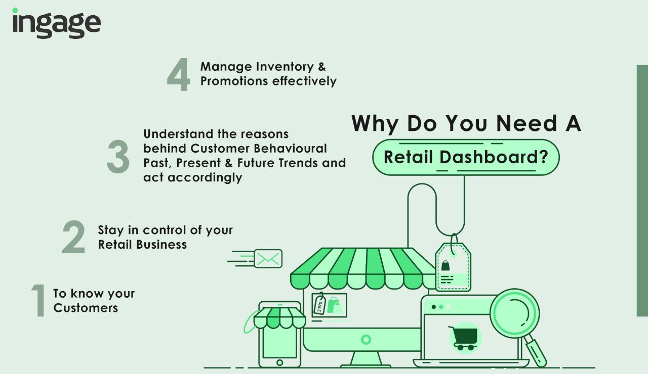 Why do you need a retail dashboard?