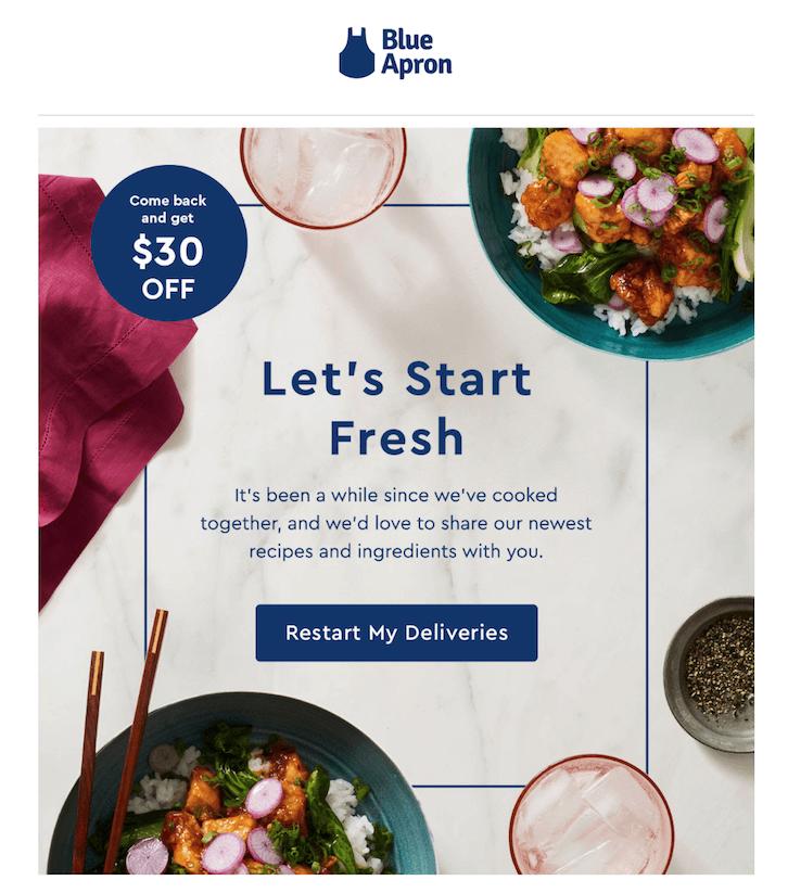 Blue Apron Email Marketing automation