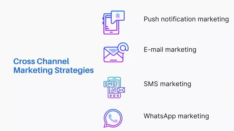 Cross Channel Marketing Strategies