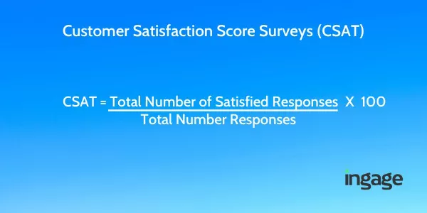 Customer Satisfaction Score Surveys (CSAT) Formula