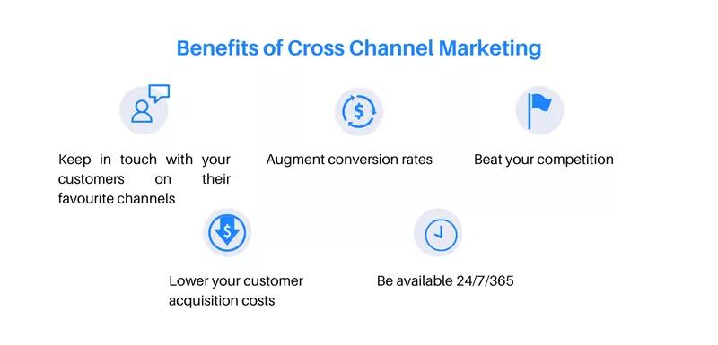 Benefits of Cross Channel Marketing