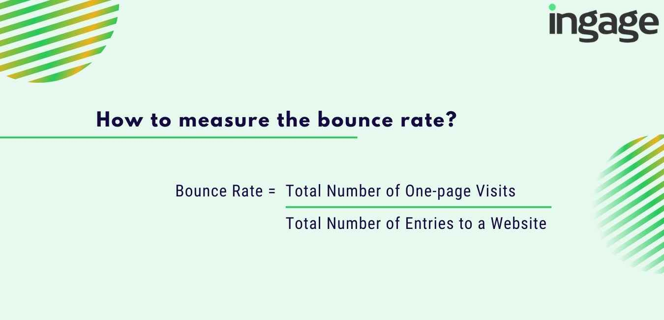 eCommerce marketing KPI - How to measure the bounce rate?