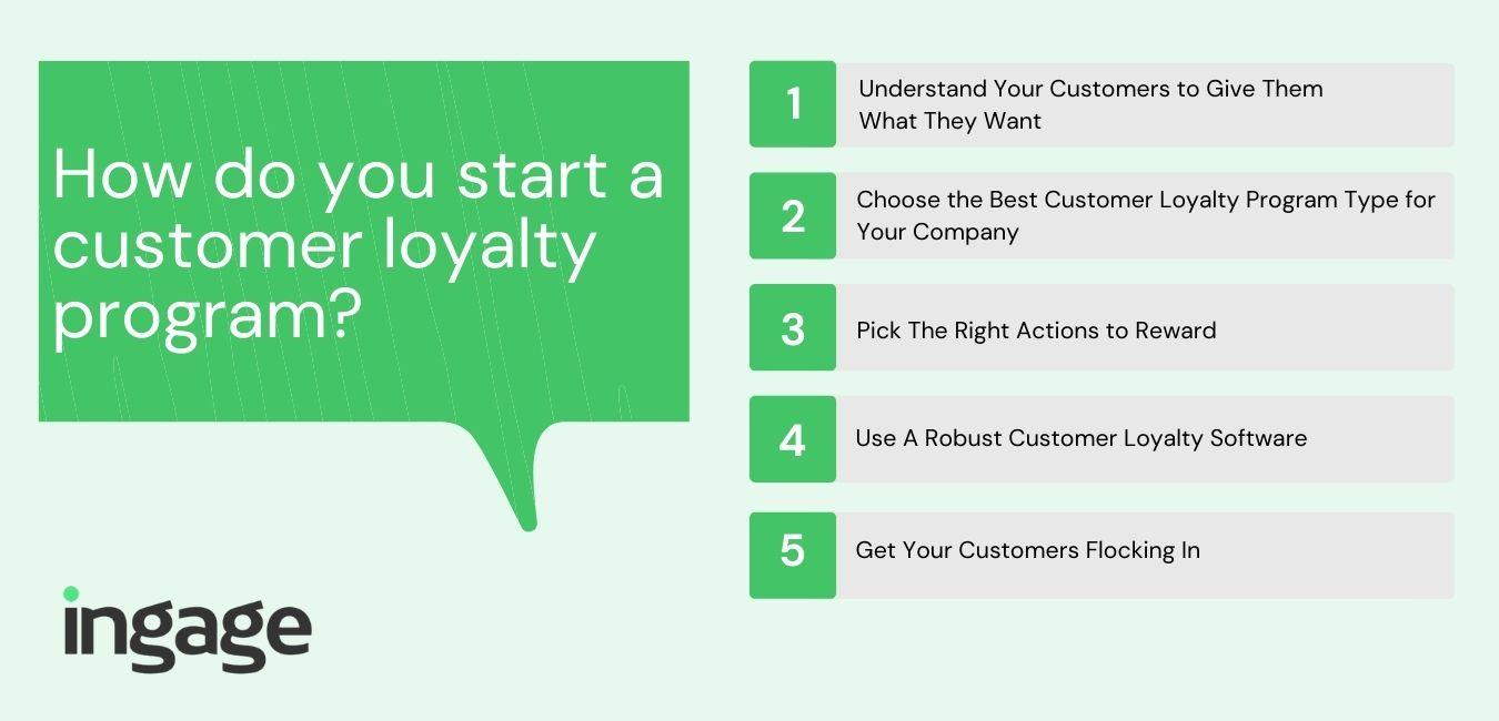 how do you start a customer loyalty program