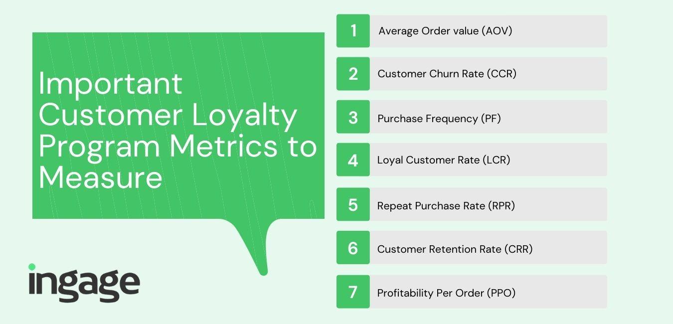 important customer loyalty program metrics to measure