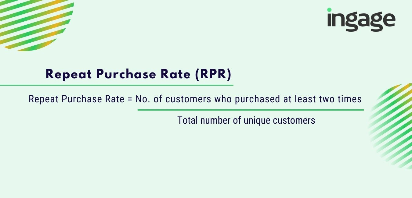 repeat purchase rate