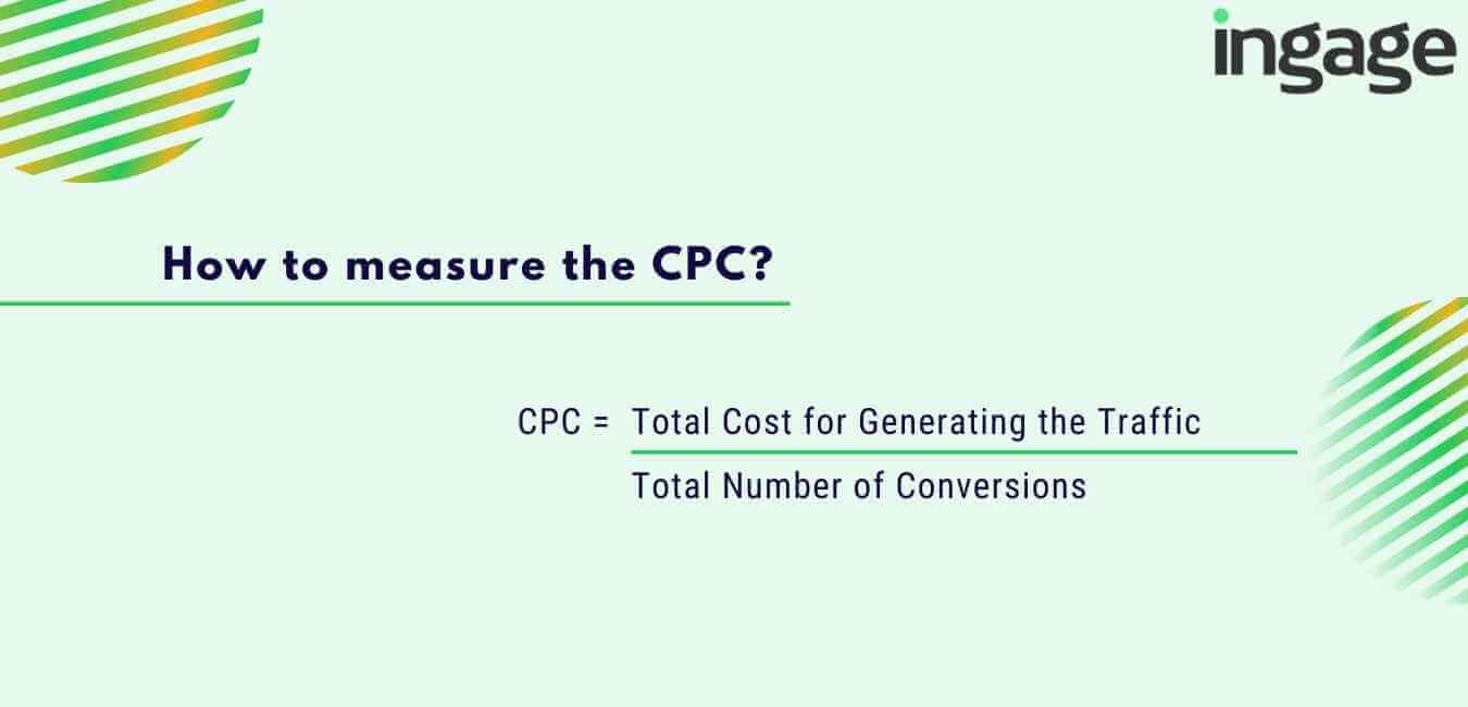 how to measure the cost per conversion