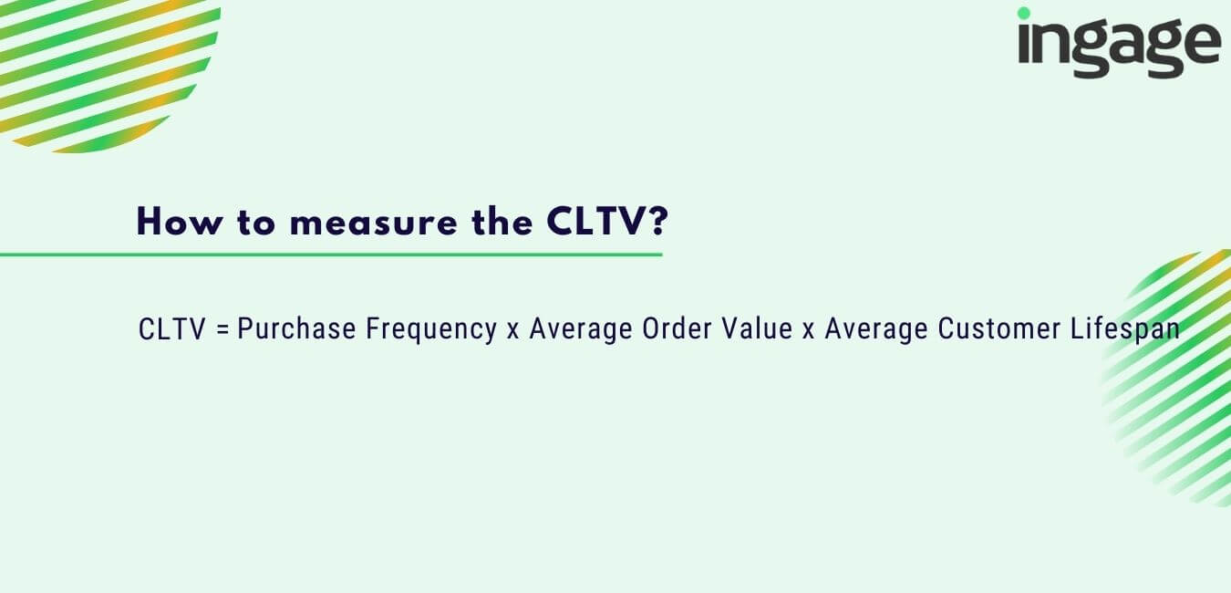 how to measure the cltv