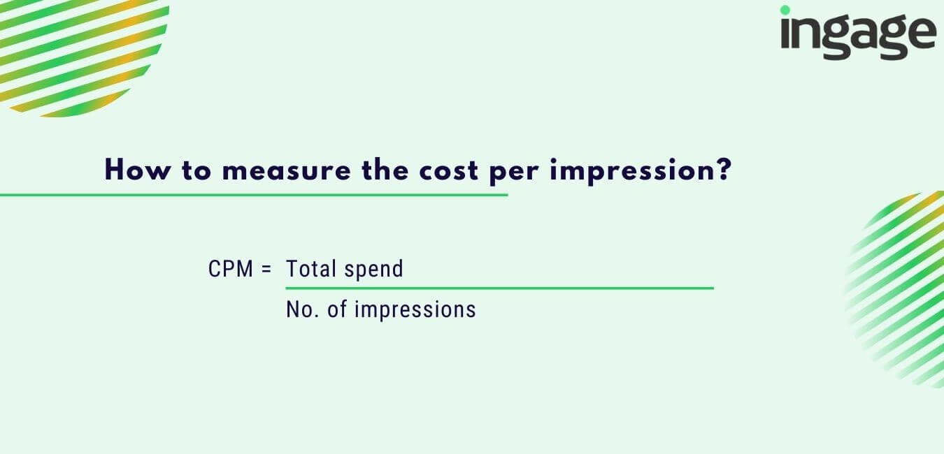 how to measure the cost per impression