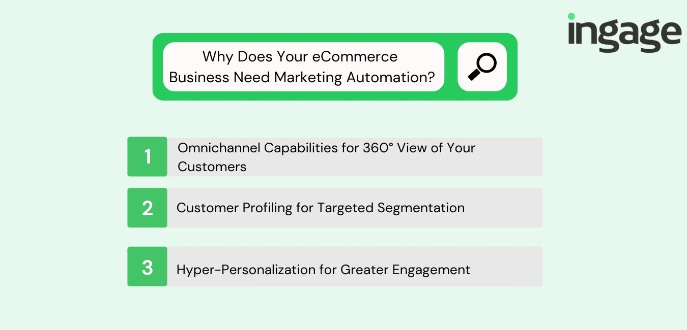 why does your eCommerce business need marketing automation