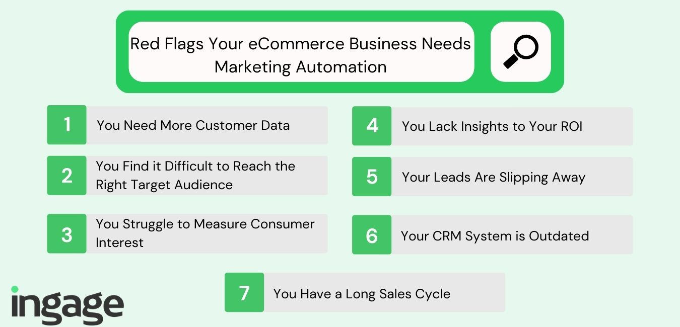 red flags your eCommerce business needs marketing automation