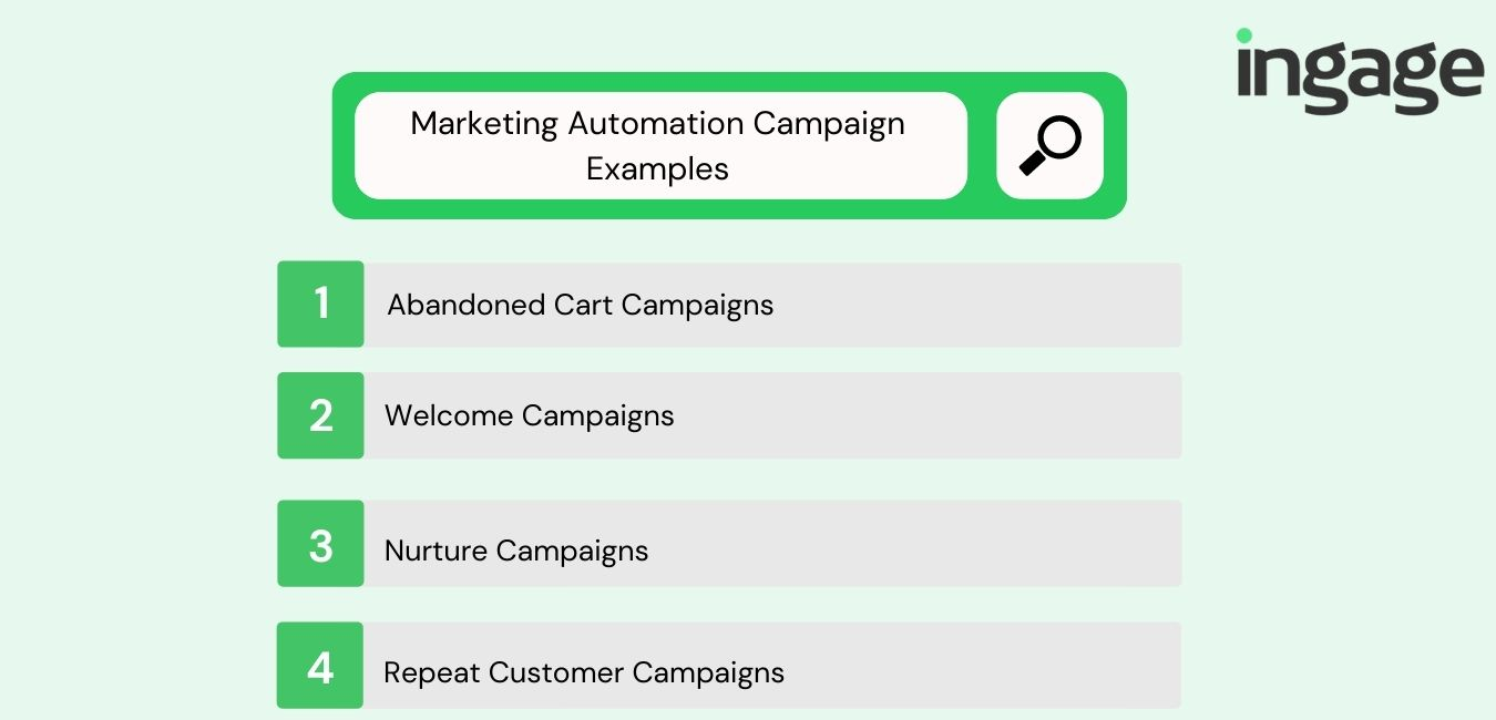 marketing automation campaign examples