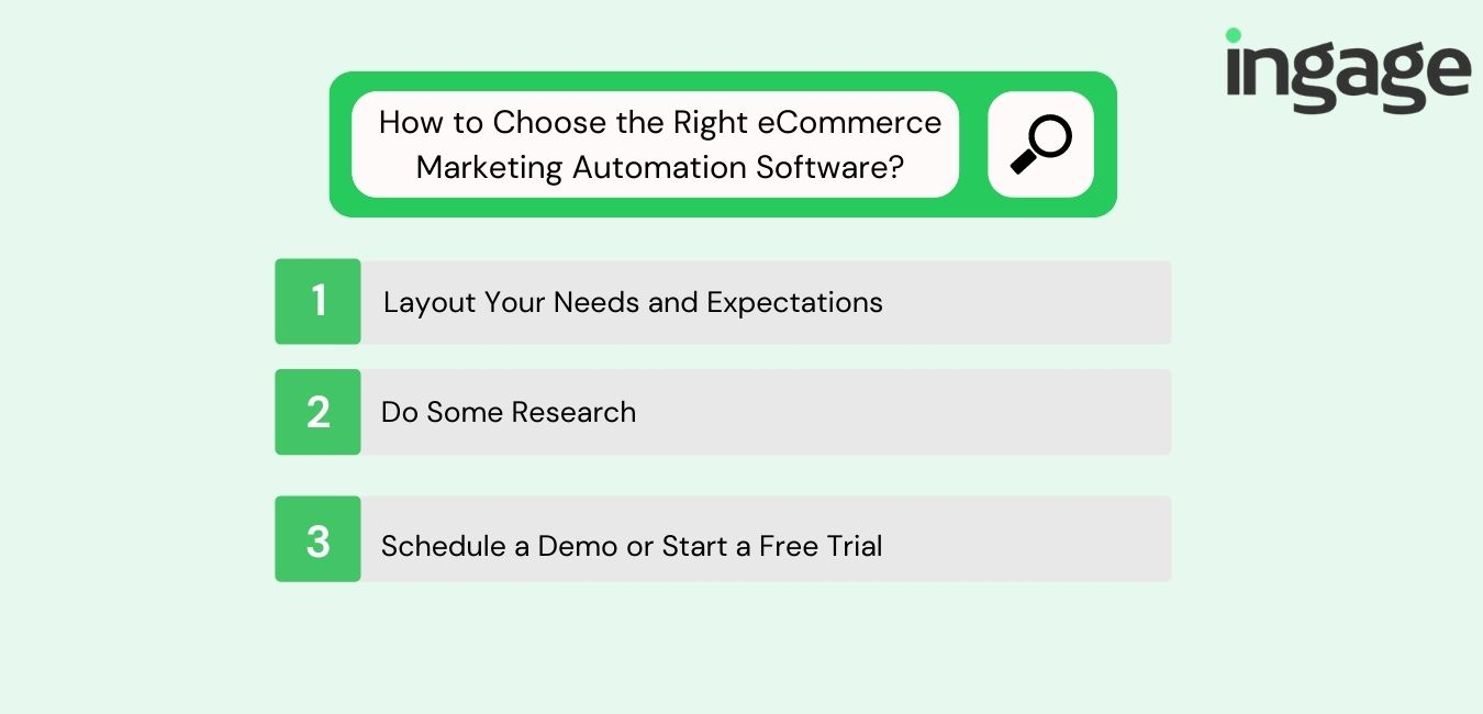 how to choose the right ecommerce marketing automation software