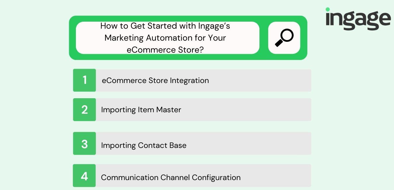how to use ingage ecommerce marketing automation