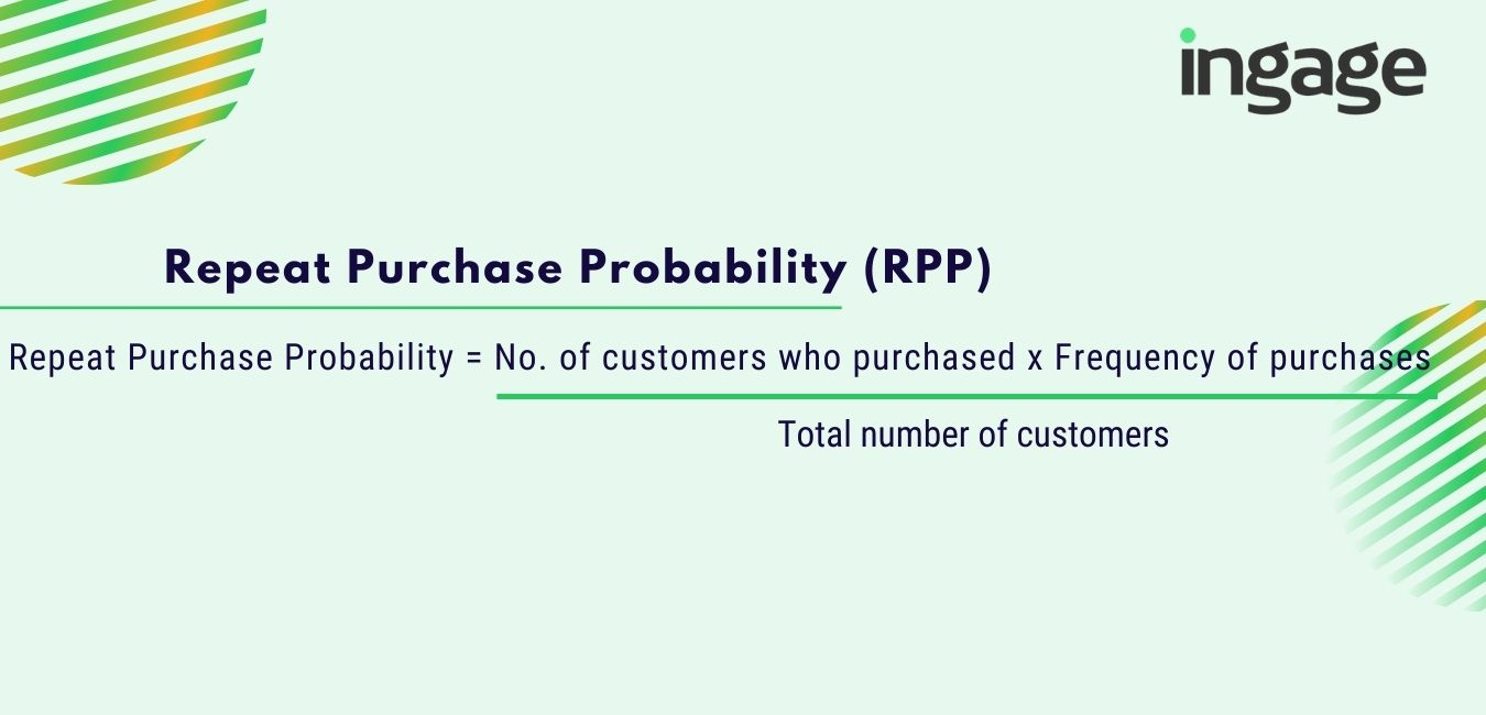 repeat purchase probability