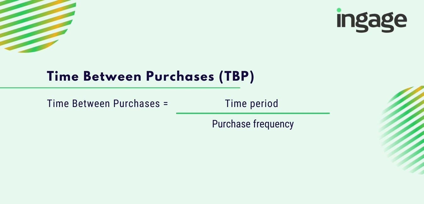 time between purchases