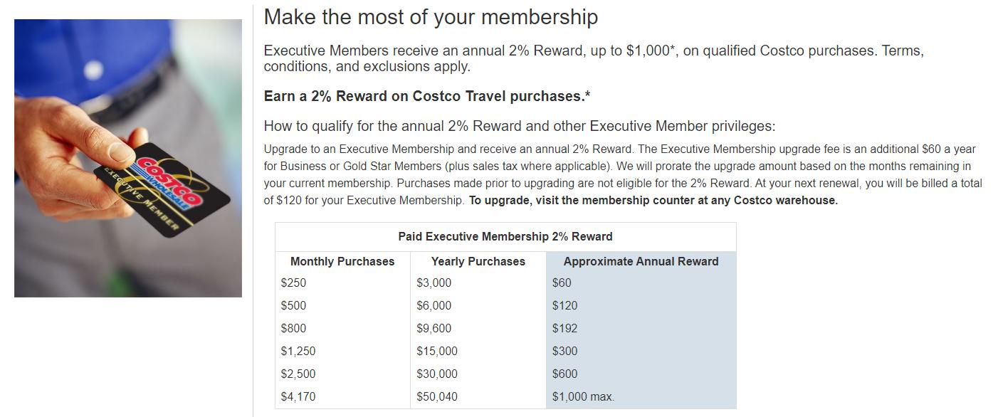Costco - Hypermarket retailer - VIP loyalty program example