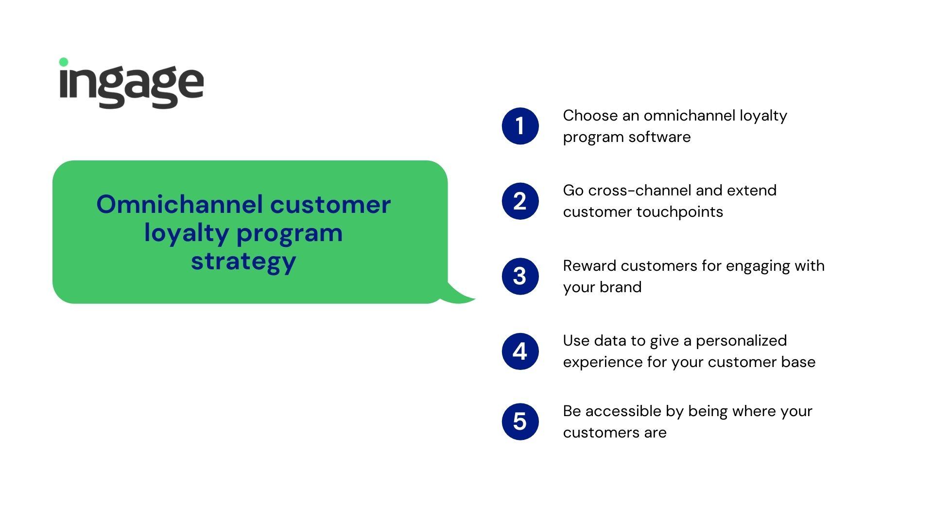 Omnichannel customer loyalty program strategy